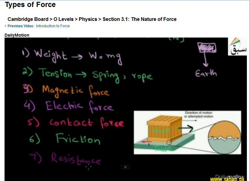 Physics Videos | Sabaq Blog